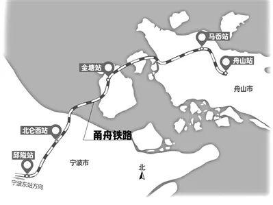 甬舟铁路初步设计获批,将建世界最长海底高铁隧道!杭州出发 预计1小时到舟山