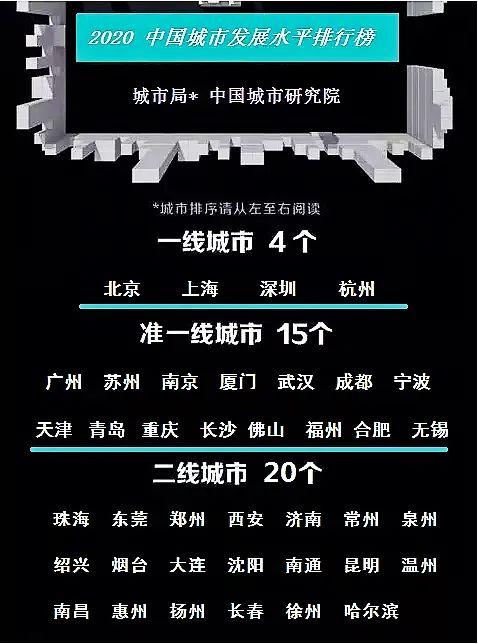 北上深杭!杭州正式成为一线城市!