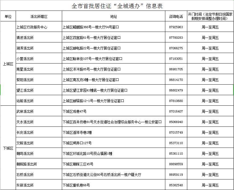 """好消息!杭州市居住证业务可以""""全城通办""""啦!图2"""