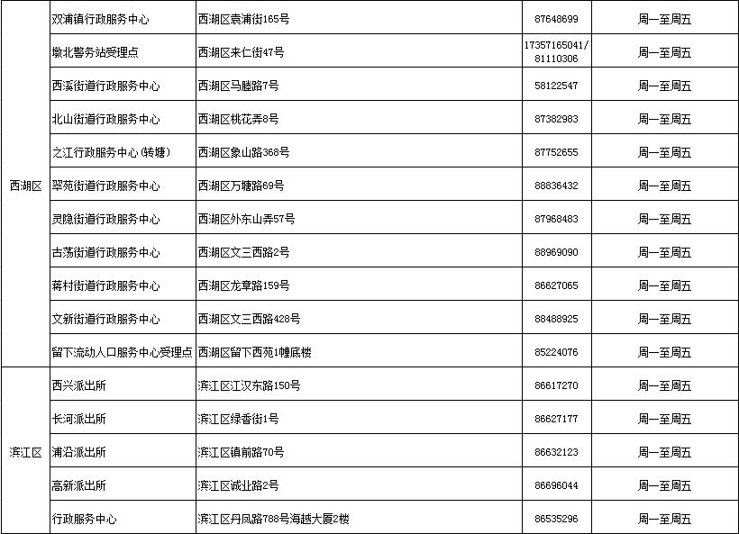 """好消息!杭州市居住证业务可以""""全城通办""""啦!"""