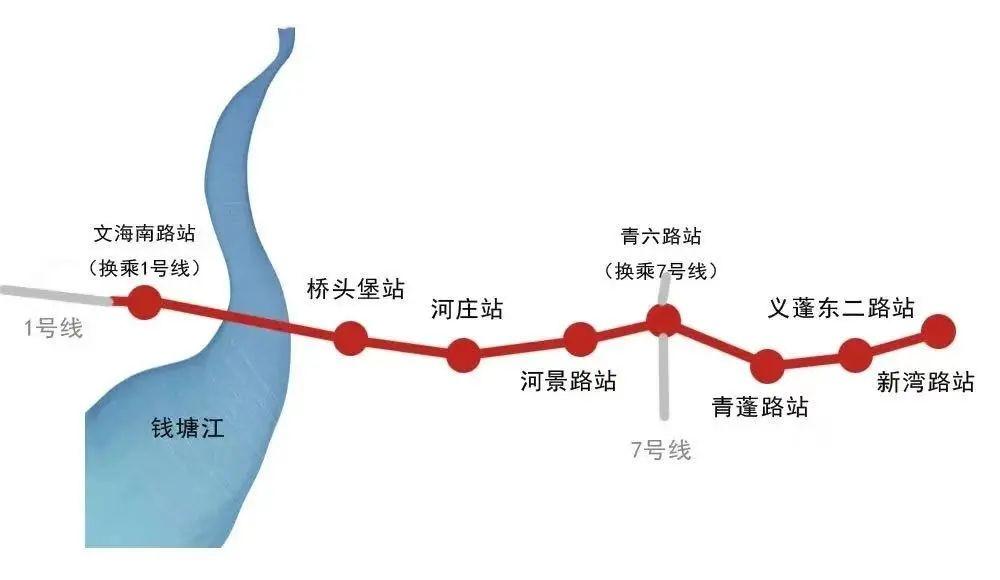 """杭州地铁8号线一期全线""""洞通""""!何时建成?"""