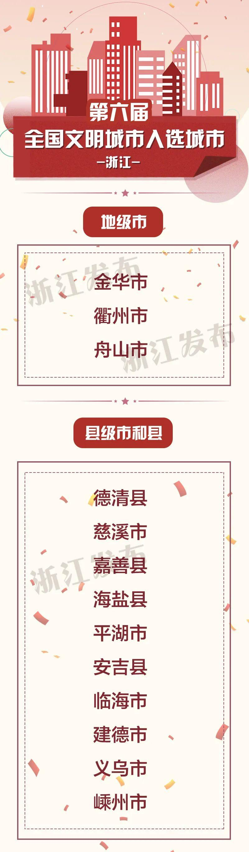 第六届全国文明城市名单公布,浙江13地入选!