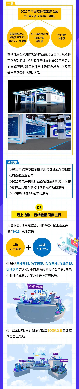 首次落户杭州!2020第二十四届中国国际软件博览会明天开幕!