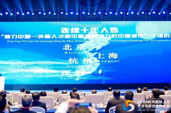 2020杭州国际人才交流与项目合作大会重磅发布一览!