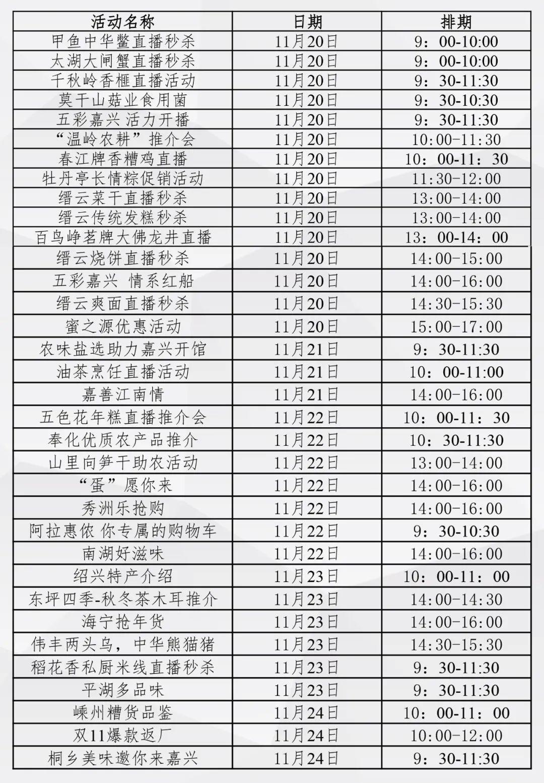 11月20日,20202020浙江农业博览会将在杭州新农都会展中心盛大开幕!