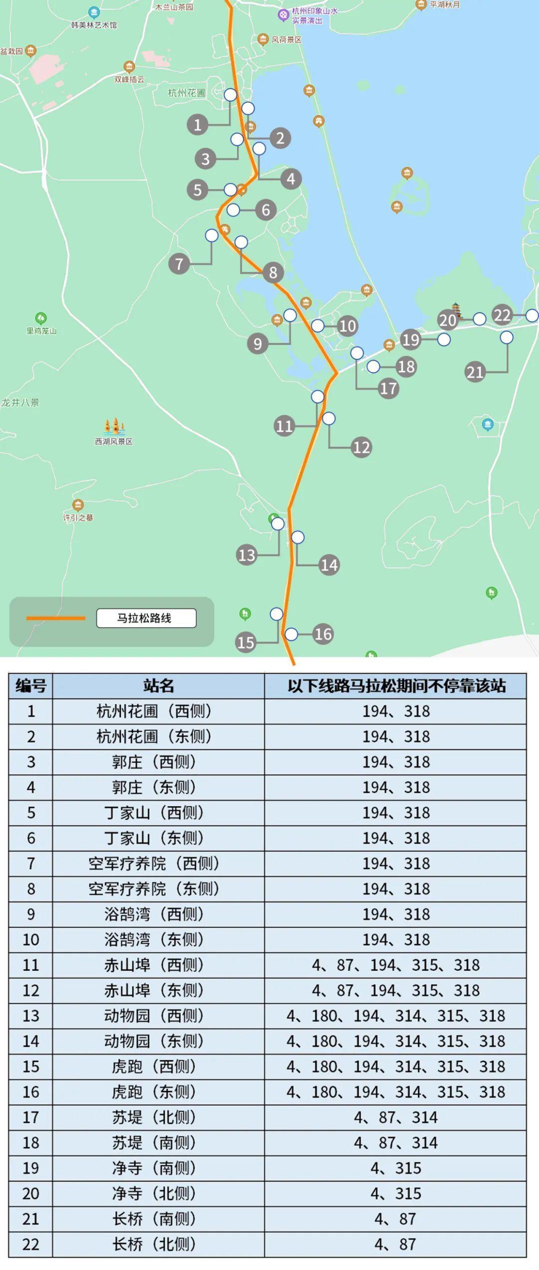 今年杭马路线大调整,全程放送风景大片!最全攻略来了