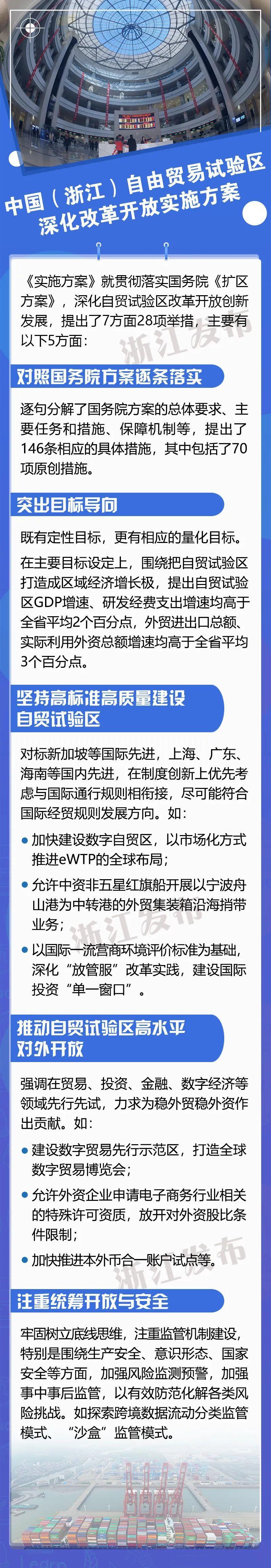 浙江将出新政支持自贸试验区扩区建设!