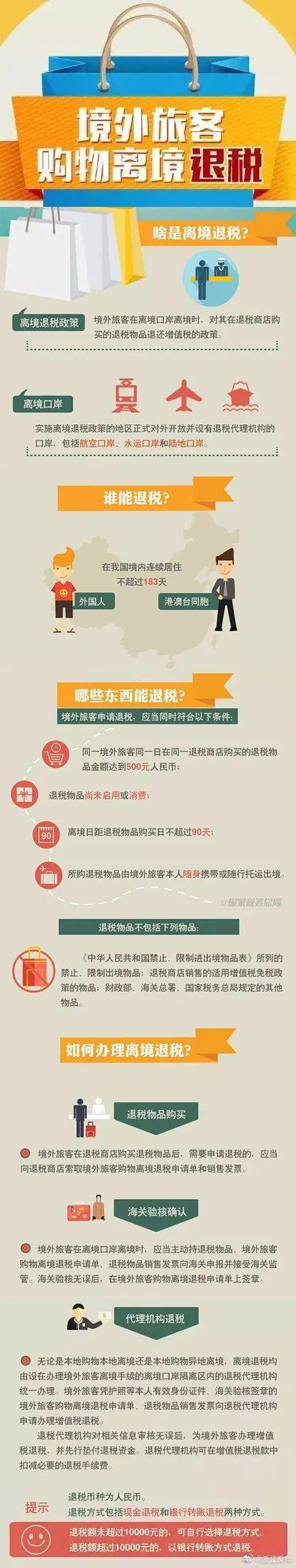 12月1日起,杭州这些新规将正式实施图3