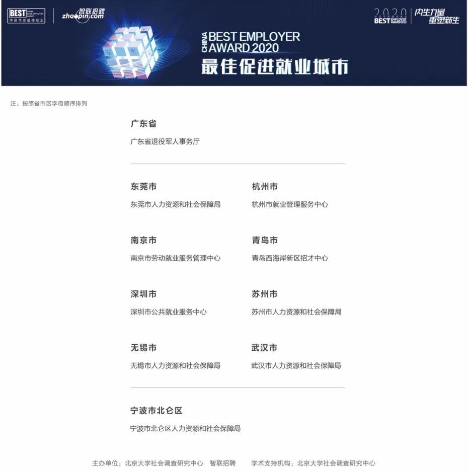 杭州:2020最佳促进就业城市