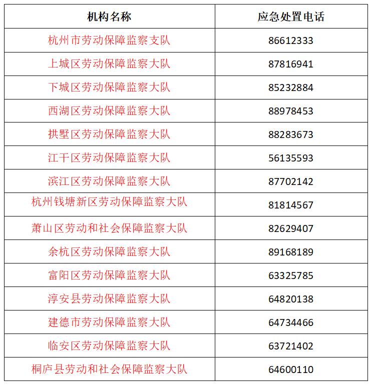 杭州根治欠薪冬季专项行动来了,附维权电话!