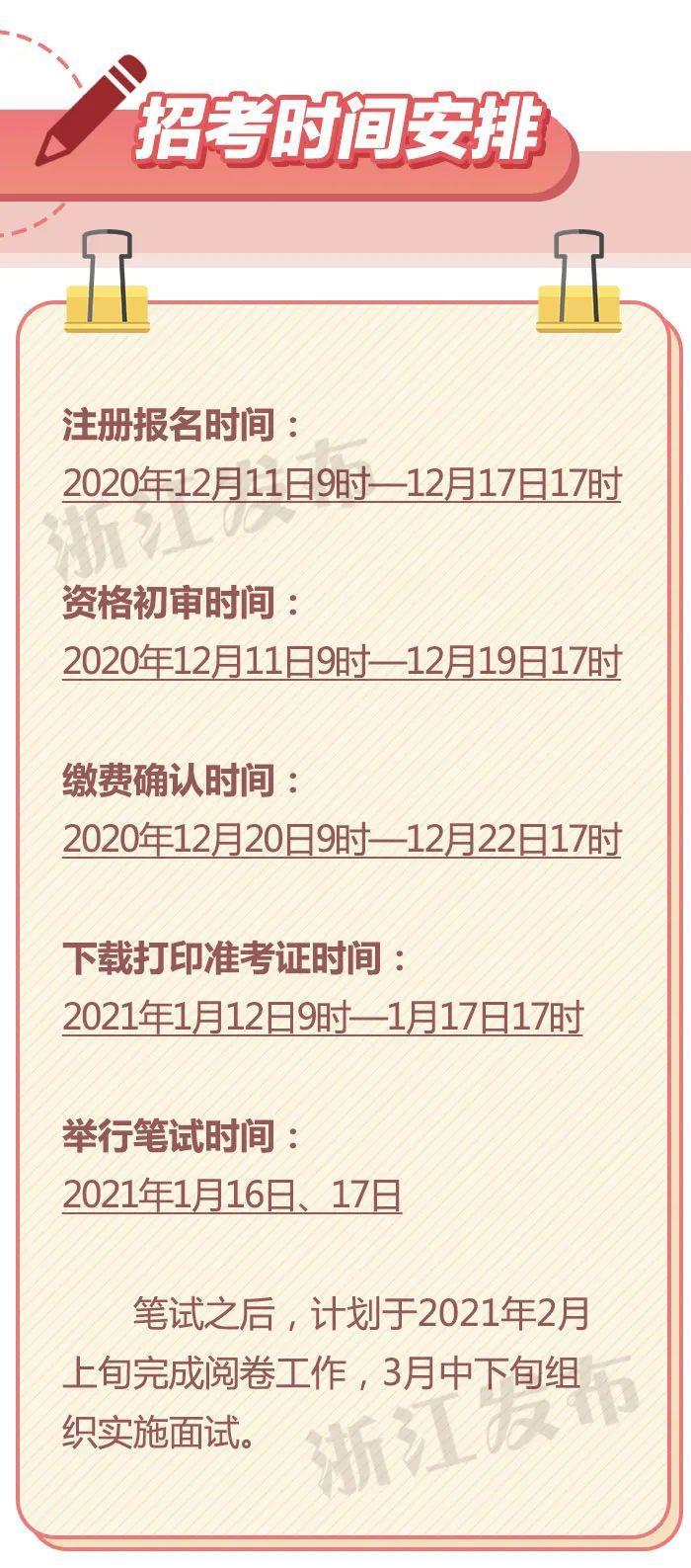 2021年浙江计划招考6000名公务员!12月11日起报名!