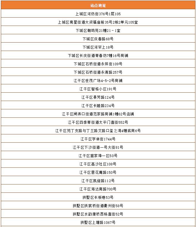被杭州这97个地方暖到了!歇脚、热饭、喝茶都免费!图3