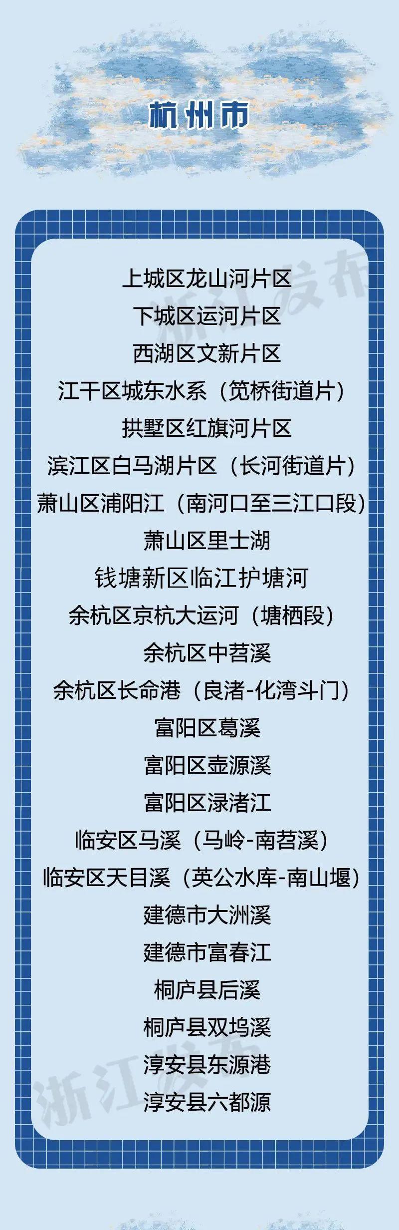 """惊艳!杭州23处上榜全省""""最美河湖"""",就在你家门口!"""