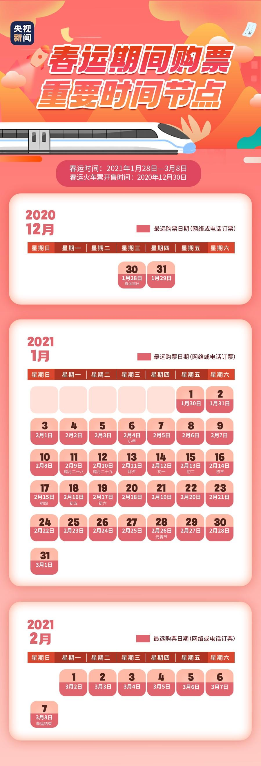 2021年春运火车票明天开抢!2021春运购票攻略来了!