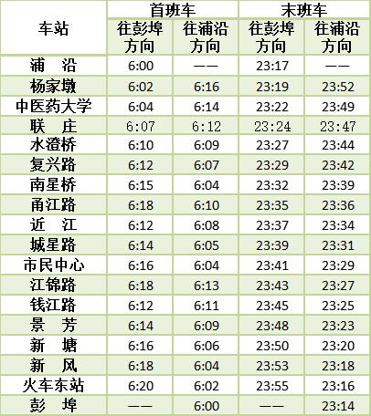 2021年元旦假期地铁运营时间来了,这些变化看仔细!图3