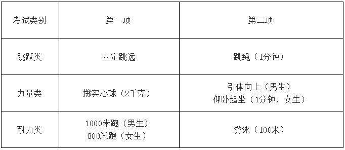 2021年杭州中考体育考试今起报名!考试时间、要求、评分标准收好!