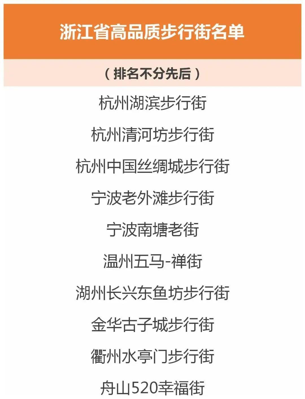 留杭过年好去处!杭州3地上榜浙江首批高品质步行街!