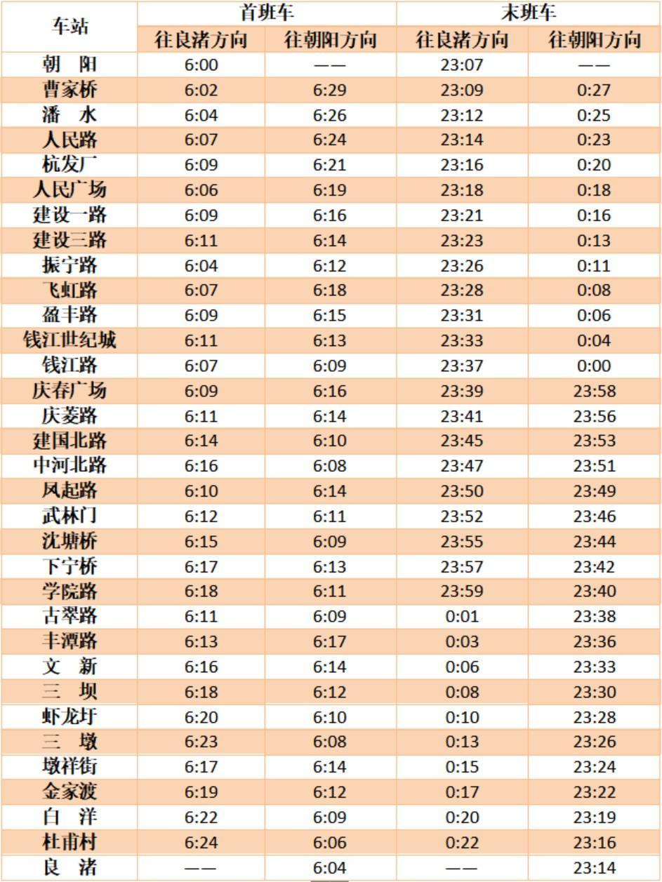 注意了!杭州地铁运营时间今天开始有调整!图2