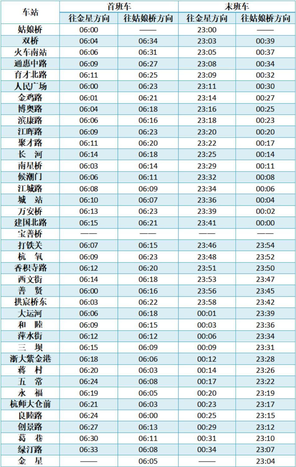 注意了!杭州地铁运营时间今天开始有调整!