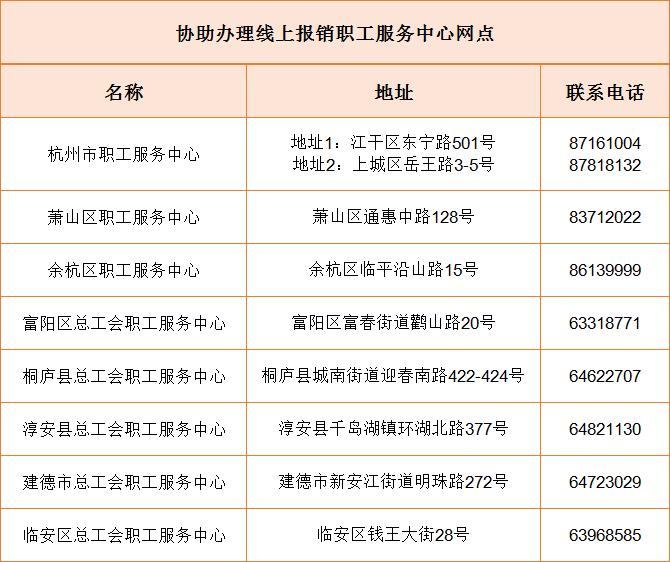 最高200元,10000个名额!杭州工会车票补贴报销细则来了!图2