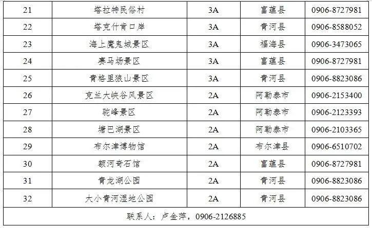 好消息,全国有多地景区对杭州人免费!图3
