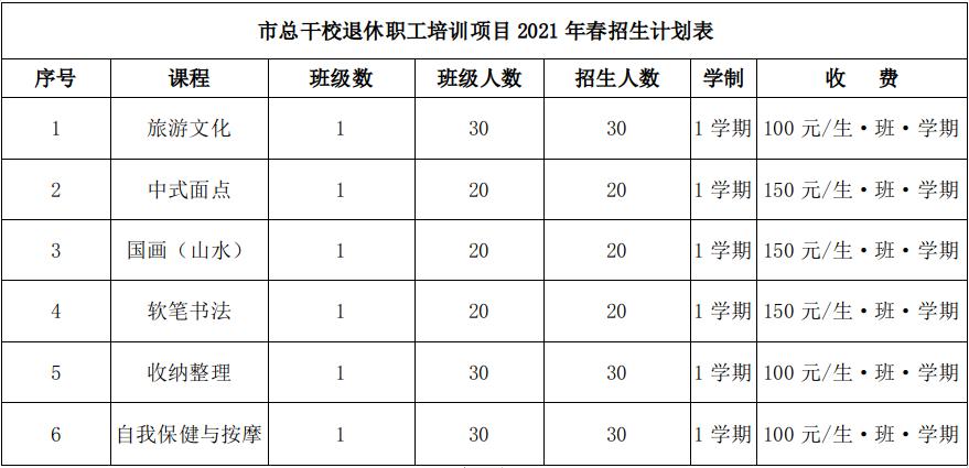 杭州市总工会六大热门课程面向全市招生,赶紧预约!图1