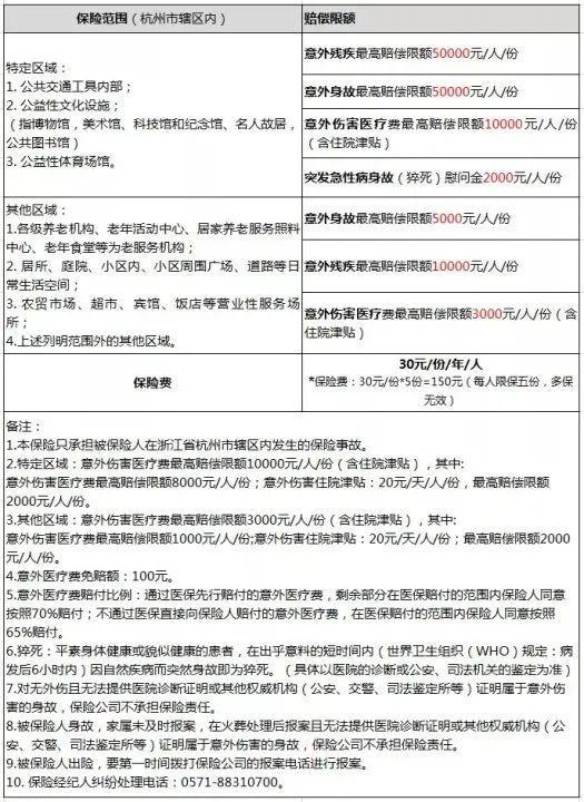 杭州老年意外险已惠及675万人次!如何办理看这里!