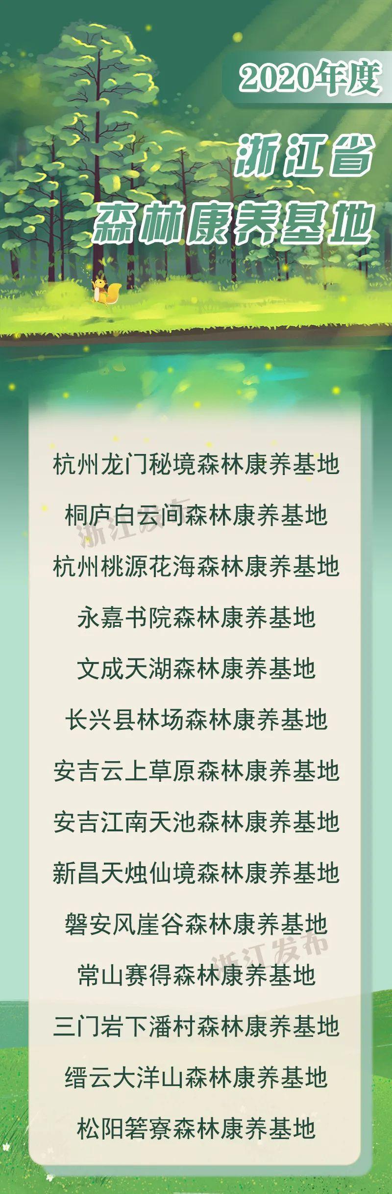 """杭州三地新上榜2020年度浙江省森林康养基地!一起""""森""""呼吸!"""
