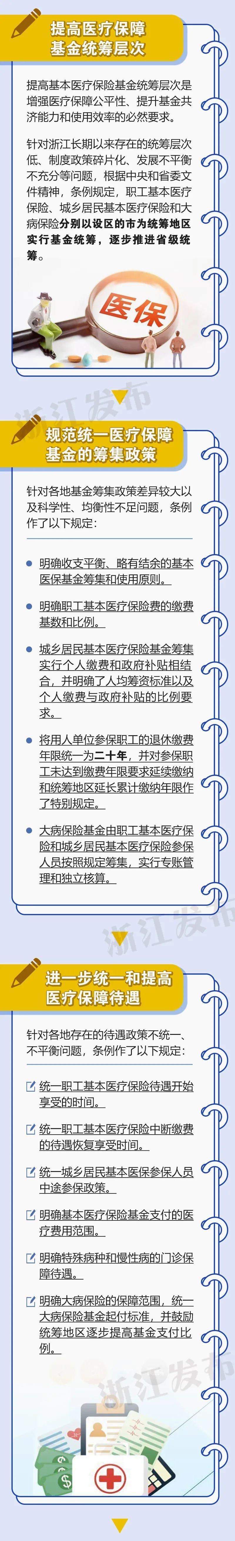 浙江人的医保将有新变化!7月1日起施行!