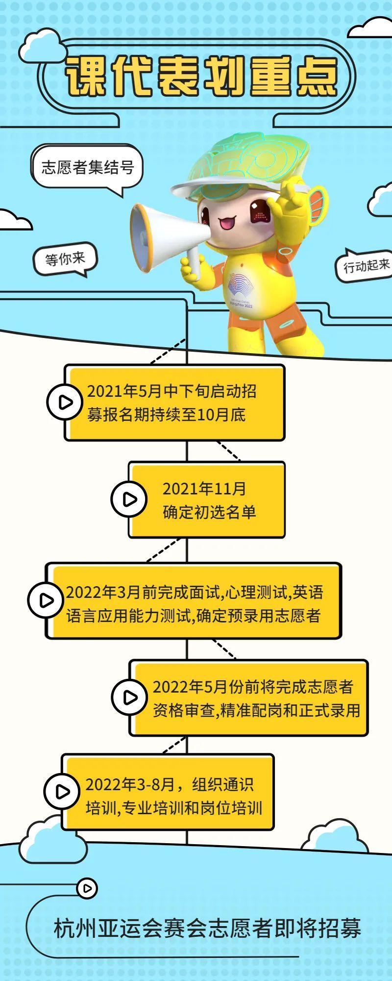 杭州亚运会赛会志愿者即将招募!招募办法和招募时间表看仔细了!