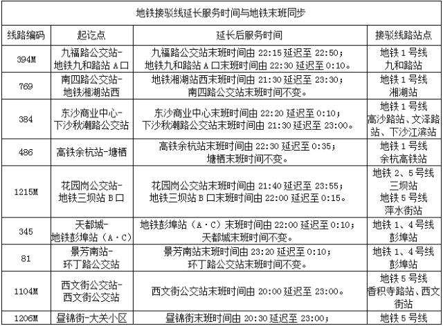 2021年五一小长假,杭州17条地铁接驳配套公交将延长服务时间!