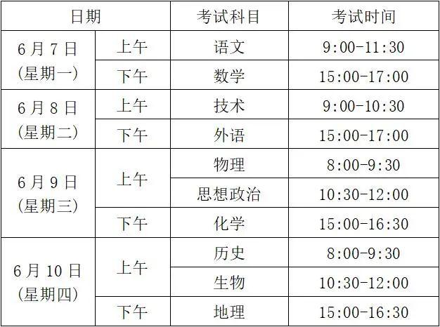 2021年浙江高考招生实施意见出炉,有哪些要点和变化?