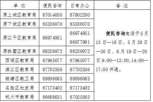 2021年杭州市区幼儿园小班招生相关信息已公布,5月13日正式启动!图3