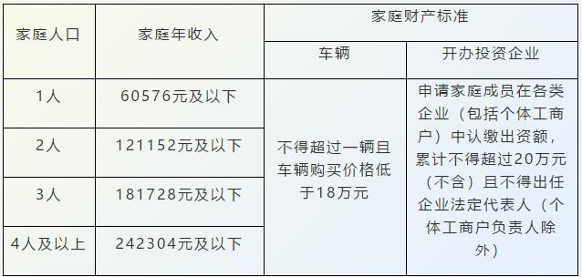 2021年6月1日起,富阳公租房将常态化申请!可申请现金补贴!图1