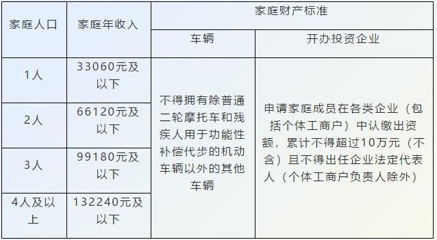 2021年6月1日起,富阳公租房将常态化申请!可申请现金补贴!图3