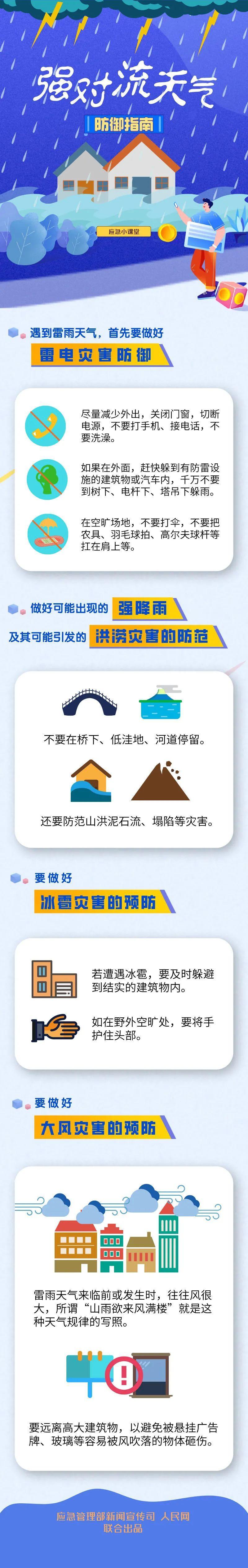 杭州难得迎来晴天!未来天气怎么样?