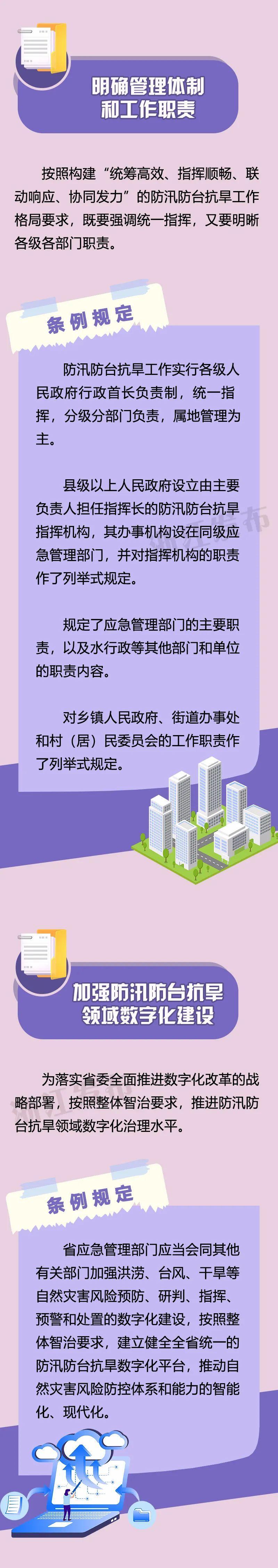 浙江省通过了修订后的《浙江省防汛防台抗旱条例》,7月1日起实施!图2