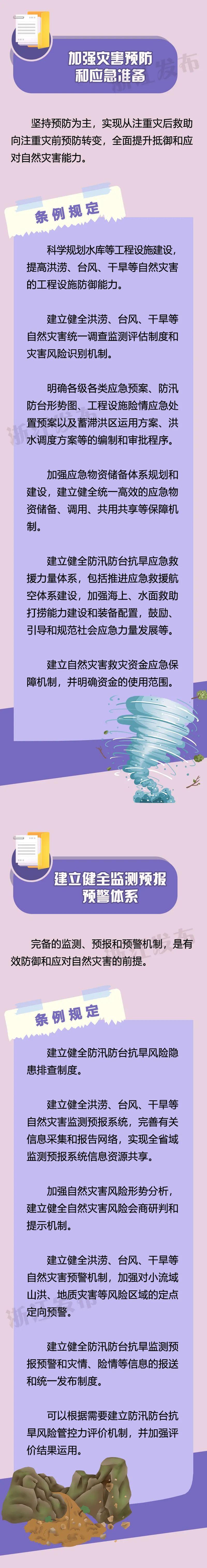 浙江省通过了修订后的《浙江省防汛防台抗旱条例》,7月1日起实施!图3